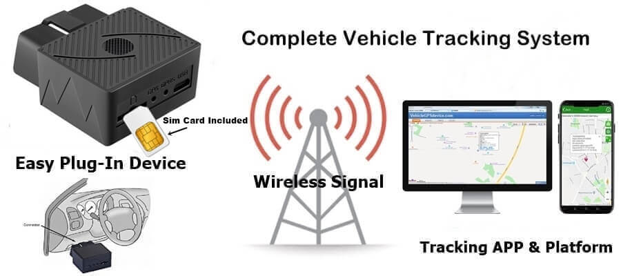 OBD GPS tracker for your car. Real time tracking of your vehicle. Free Tracking platform and phone apps. Locate your car and watch a teen driver. Spy on your vehicle. GPS location history and GEO fencing, speed alerts.