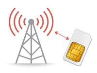 T-mobile wireless network for your GPS tracking service plan.